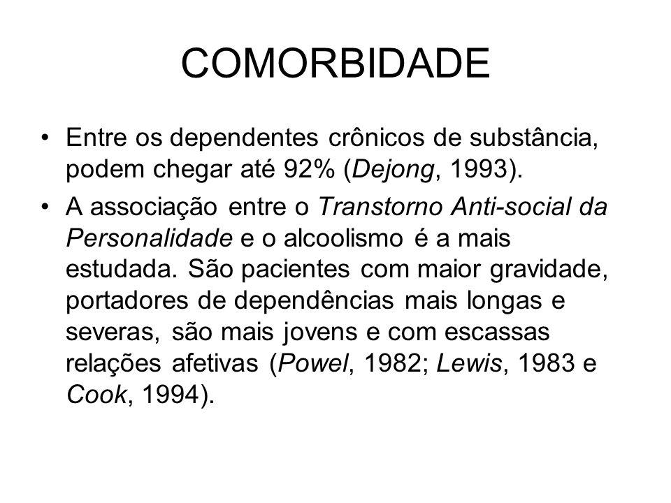 COMORBIDADE Entre os dependentes crônicos de substância, podem chegar até 92% (Dejong, 1993). A associação entre o Transtorno Anti-social da Personali