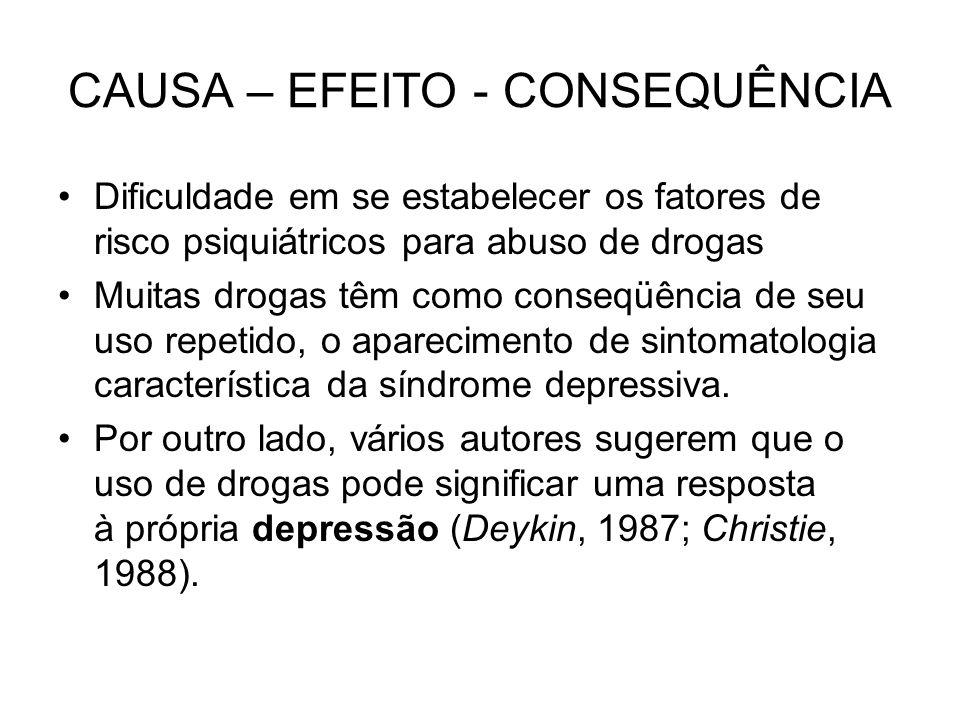 CAUSA – EFEITO - CONSEQUÊNCIA Dificuldade em se estabelecer os fatores de risco psiquiátricos para abuso de drogas Muitas drogas têm como conseqüência de seu uso repetido, o aparecimento de sintomatologia característica da síndrome depressiva.