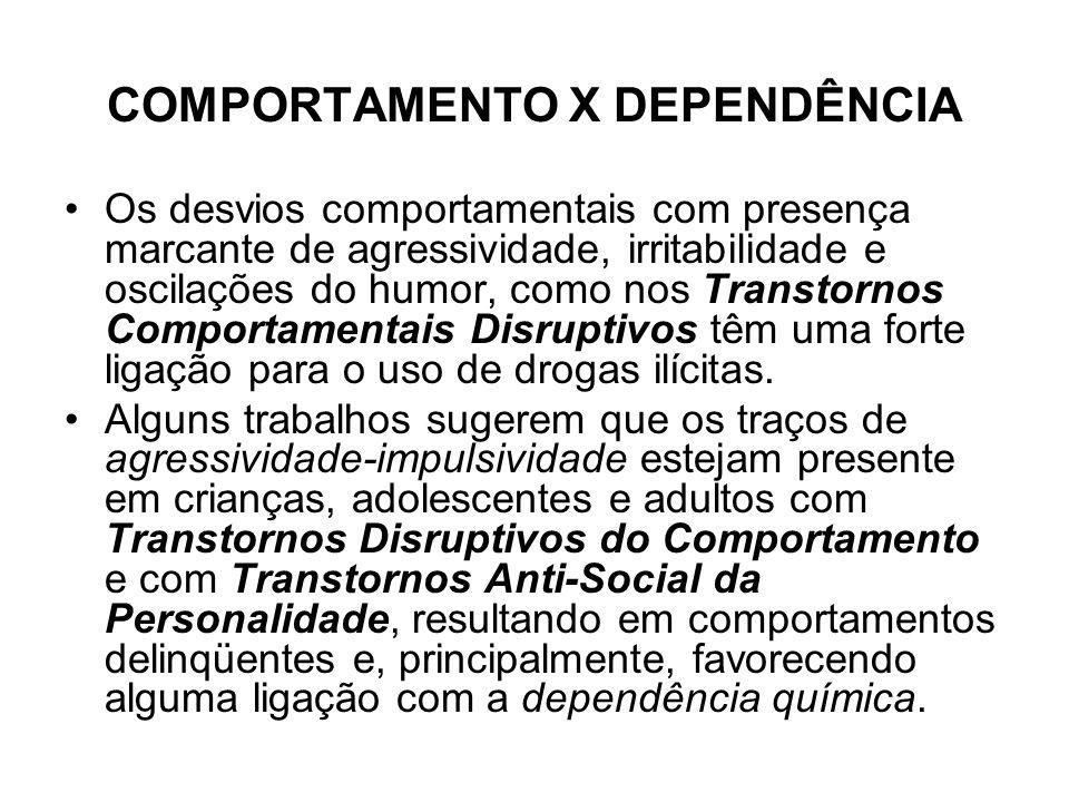 COMPORTAMENTO X DEPENDÊNCIA No DSM-IV estão agrupados o Transtorno de Deficit de Atenção e Hiperatividade e Comportamento Disruptivo em um mesmo capítulo sobre Transtornos Diagnosticados na Infância e Adolescência.