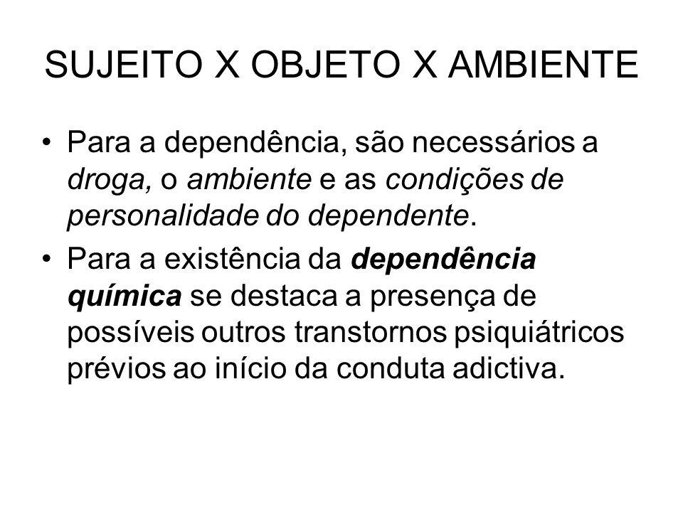 SUJEITO X OBJETO X AMBIENTE Para a dependência, são necessários a droga, o ambiente e as condições de personalidade do dependente. Para a existência d