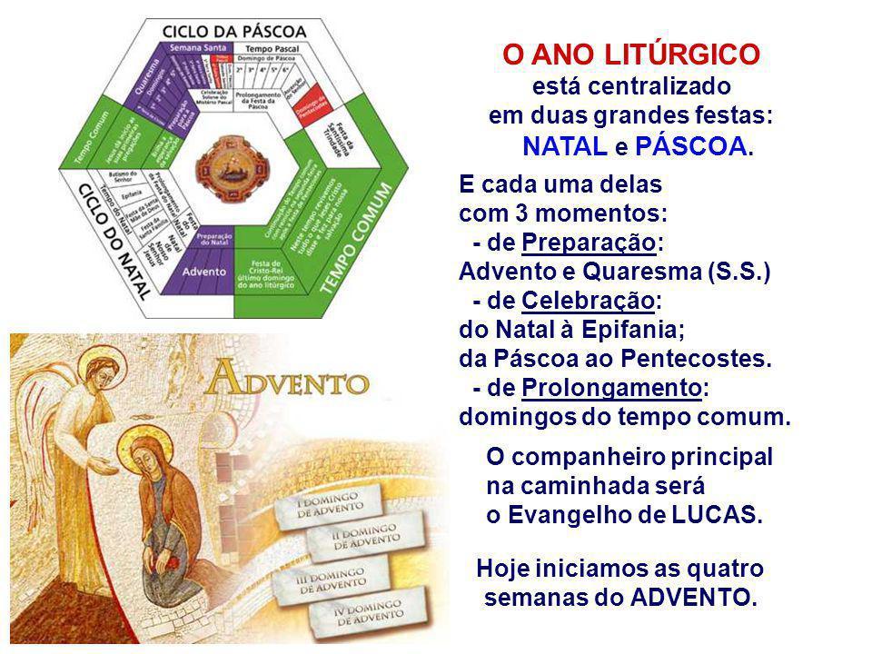 Iniciamos o Ano Litúrgico C, no qual celebraremos a História da Salvação.