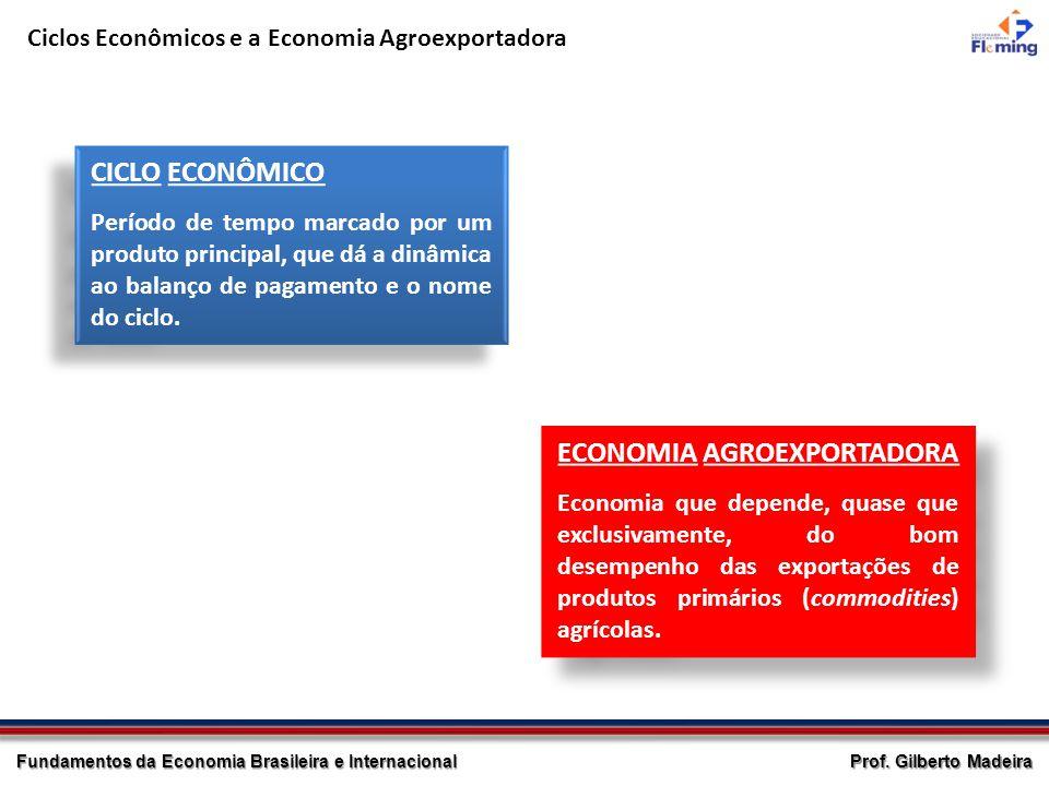 Prof. Gilberto Madeira Fundamentos da Economia Brasileira e Internacional Ciclos Econômicos e a Economia Agroexportadora CICLO ECONÔMICO Período de te