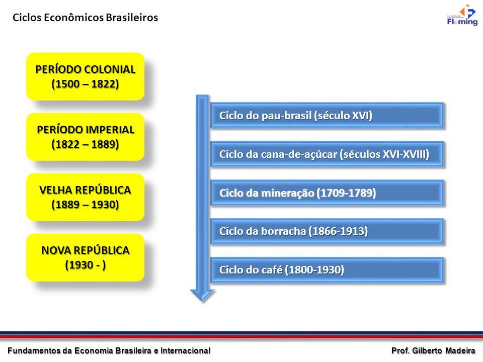 Prof. Gilberto Madeira Fundamentos da Economia Brasileira e Internacional Ciclos Econômicos Brasileiros Ciclo do pau-brasil (século XVI) Ciclo da cana