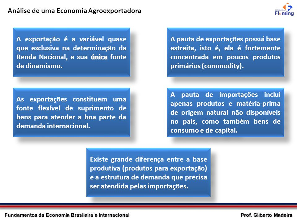 Prof. Gilberto Madeira Fundamentos da Economia Brasileira e Internacional Análise de uma Economia Agroexportadora única A exportação é a variável quas