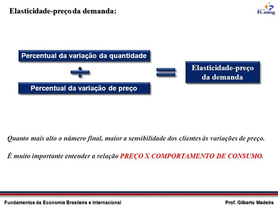 Prof. Gilberto Madeira Fundamentos da Economia Brasileira e Internacional Elasticidade-preço da demanda: Quanto mais alto o número final, maior a sens