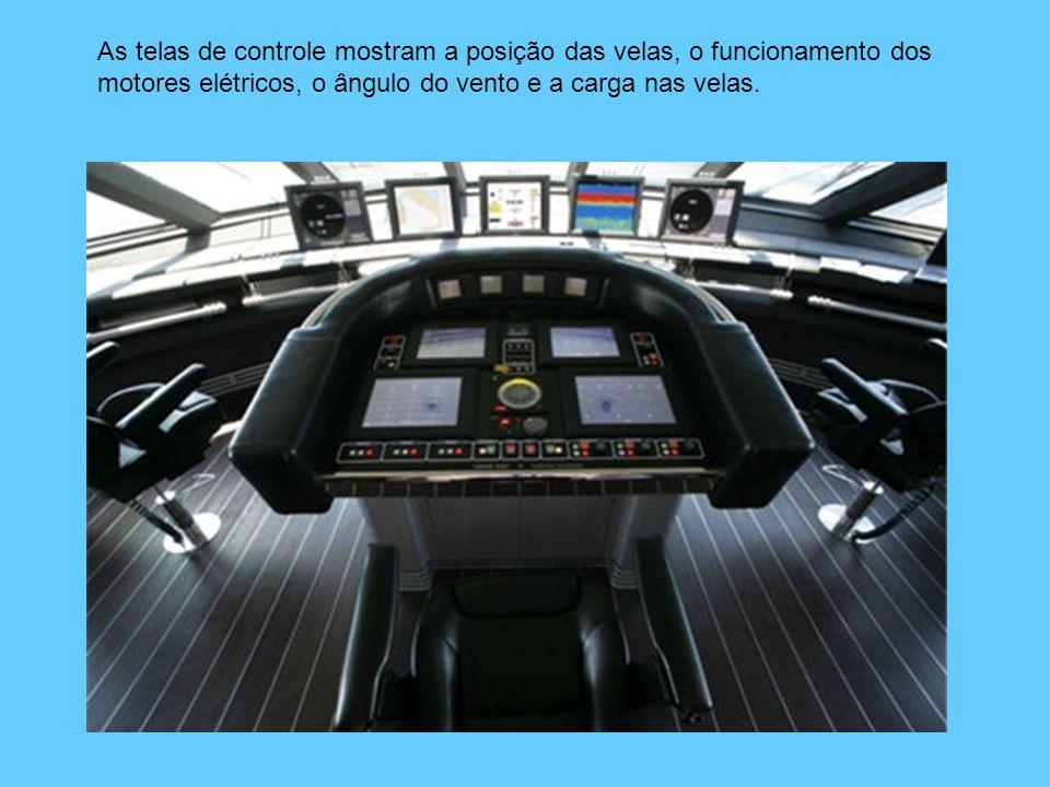 As telas de controle mostram a posição das velas, o funcionamento dos motores elétricos, o ângulo do vento e a carga nas velas.