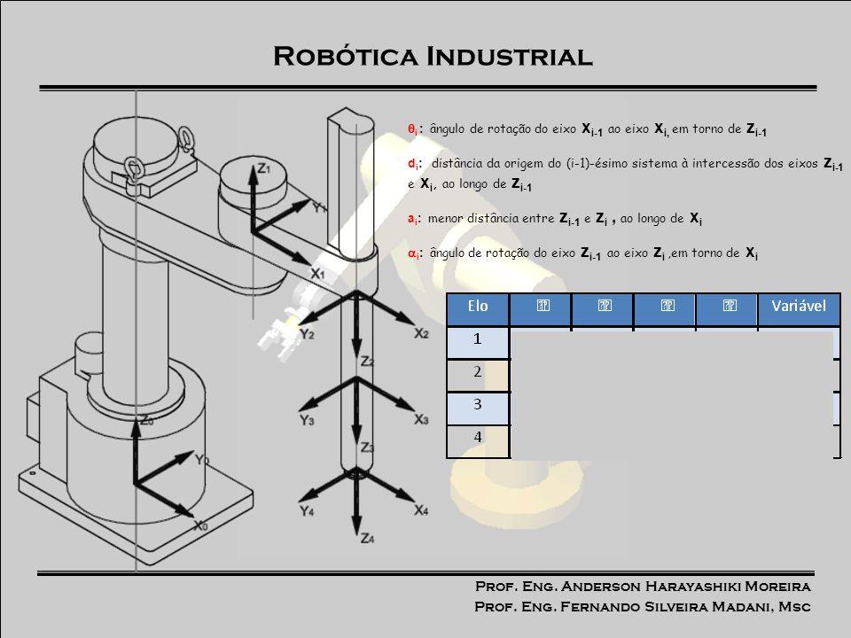 Prof. Eng. Anderson Harayashiki Moreira Prof. Eng. Fernando Silveira Madani, Msc Robótica Industrial i : ângulo de rotação do eixo x i-1 ao eixo x i,
