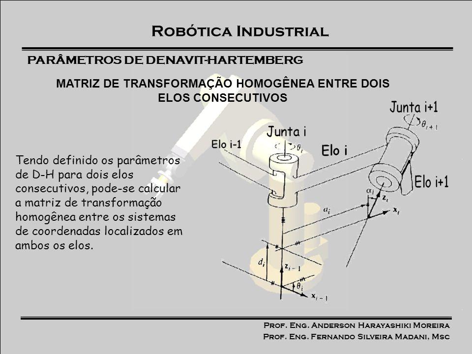 Prof. Eng. Anderson Harayashiki Moreira Prof. Eng. Fernando Silveira Madani, Msc Robótica Industrial Tendo definido os parâmetros de D-H para dois elo