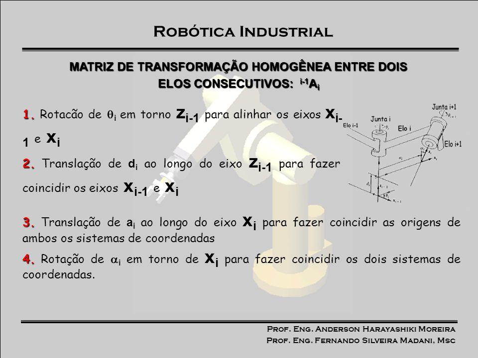 Prof. Eng. Anderson Harayashiki Moreira Prof. Eng. Fernando Silveira Madani, Msc Robótica Industrial MATRIZ DE TRANSFORMAÇÃO HOMOGÊNEA ENTRE DOIS ELOS