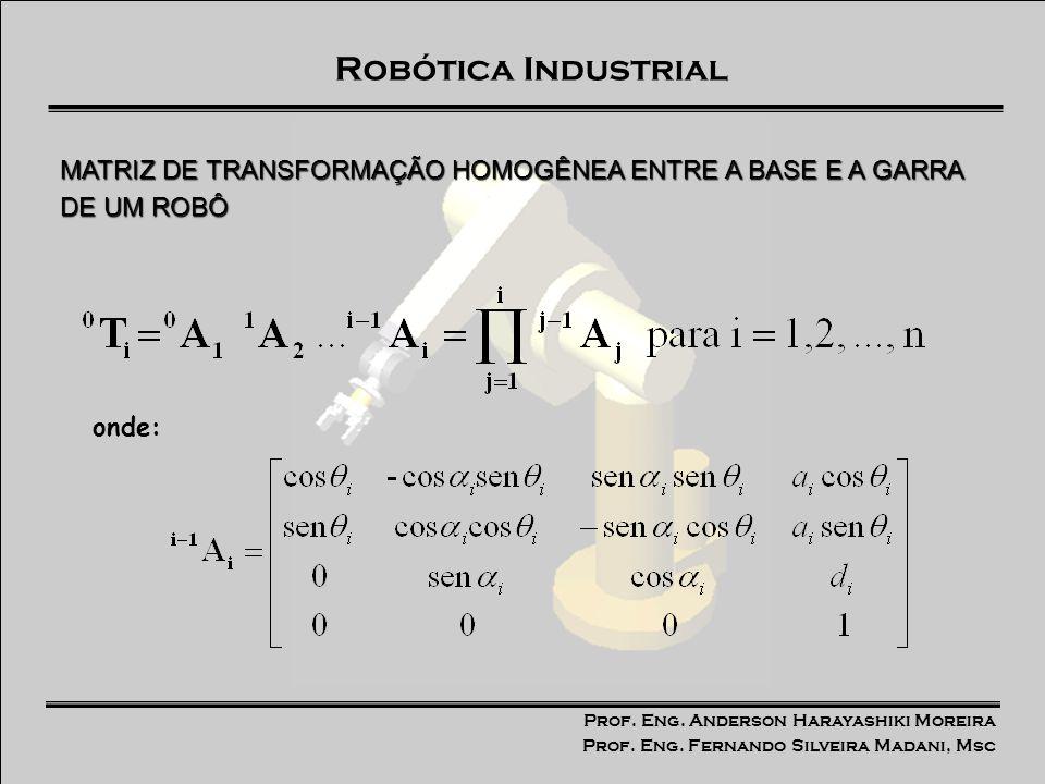 Prof. Eng. Anderson Harayashiki Moreira Prof. Eng. Fernando Silveira Madani, Msc Robótica Industrial MATRIZ DE TRANSFORMAÇÃO HOMOGÊNEA ENTRE A BASE E