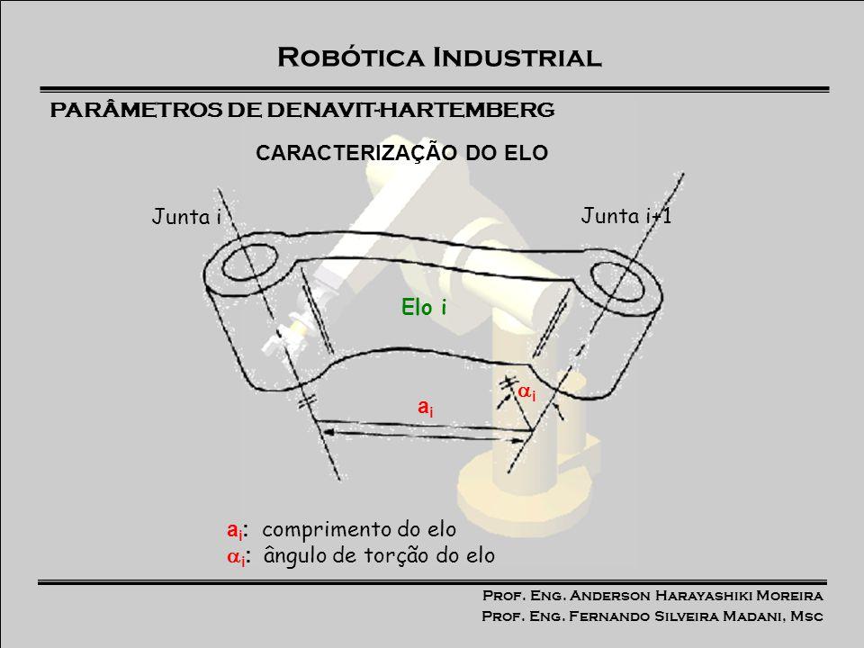 Prof. Eng. Anderson Harayashiki Moreira Prof. Eng. Fernando Silveira Madani, Msc Robótica Industrial aiai i Junta i Junta i+1 PARÂMETROS DE DENAVIT-HA
