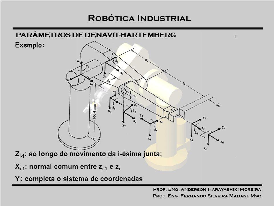 Prof. Eng. Anderson Harayashiki Moreira Prof. Eng. Fernando Silveira Madani, Msc Robótica Industrial Exemplo: Z i-1 : ao longo do movimento da i-ésima