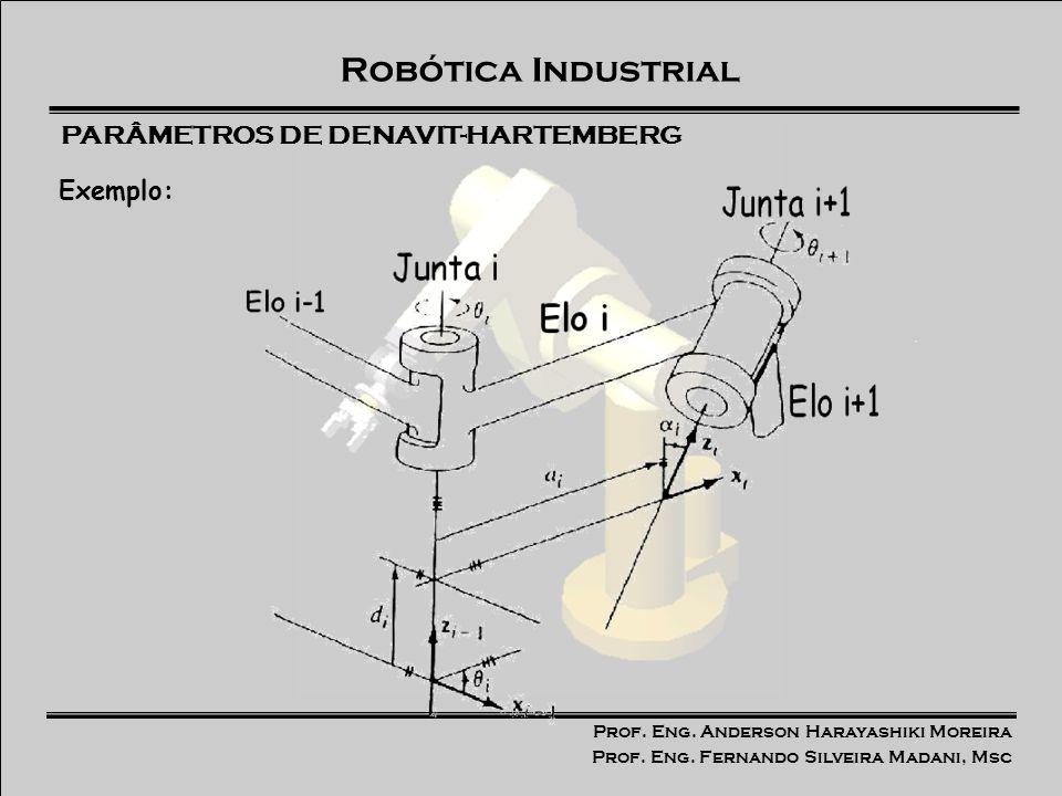 Prof. Eng. Anderson Harayashiki Moreira Prof. Eng. Fernando Silveira Madani, Msc Robótica Industrial Exemplo: PARÂMETROS DE DENAVIT-HARTEMBERG