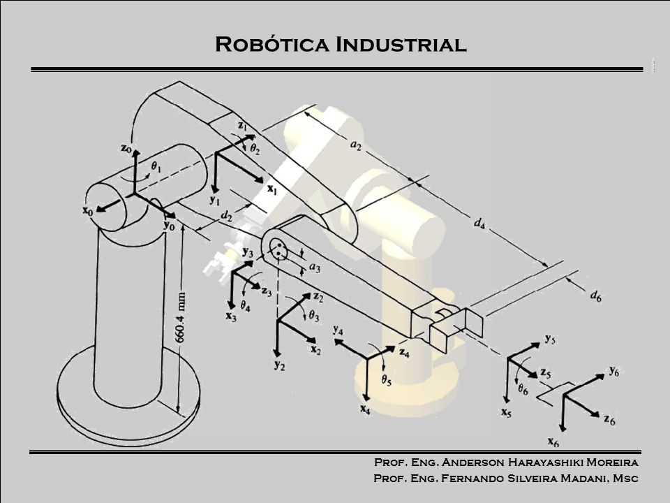 Prof. Eng. Anderson Harayashiki Moreira Prof. Eng. Fernando Silveira Madani, Msc Robótica Industrial