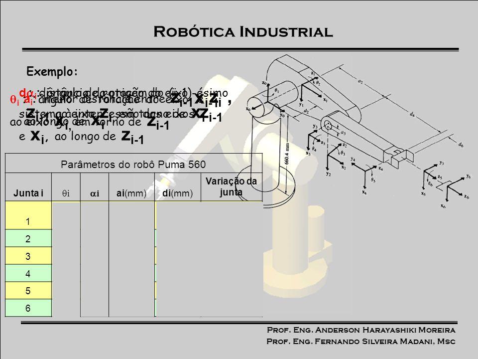 Prof. Eng. Anderson Harayashiki Moreira Prof. Eng. Fernando Silveira Madani, Msc Robótica Industrial Exemplo: Parâmetros do robô Puma 560 Junta i i i
