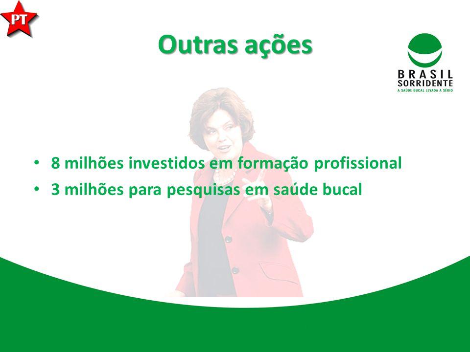 8 milhões investidos em formação profissional 3 milhões para pesquisas em saúde bucal