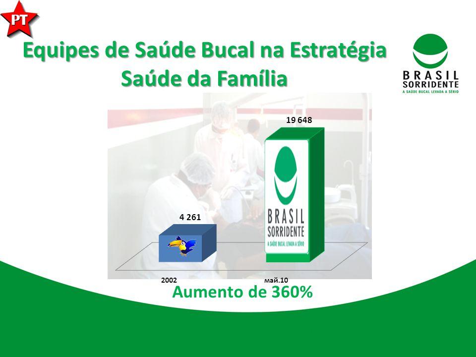 Equipes de Saúde Bucal na Estratégia Saúde da Família Aumento de 360%