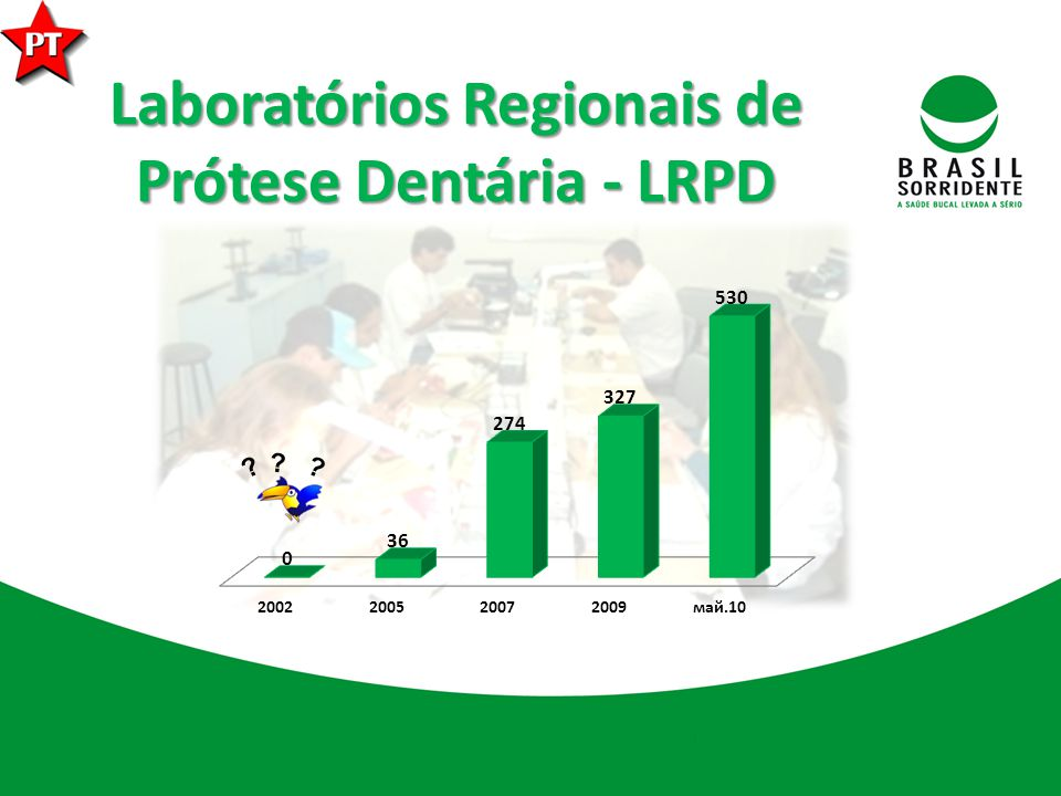 Laboratórios Regionais de Prótese Dentária - LRPD ? ? ?