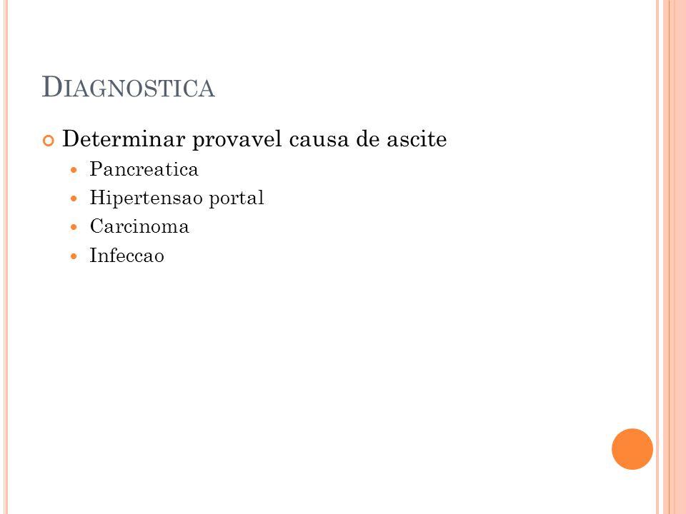 D IAGNOSTICA Determinar provavel causa de ascite Pancreatica Hipertensao portal Carcinoma Infeccao