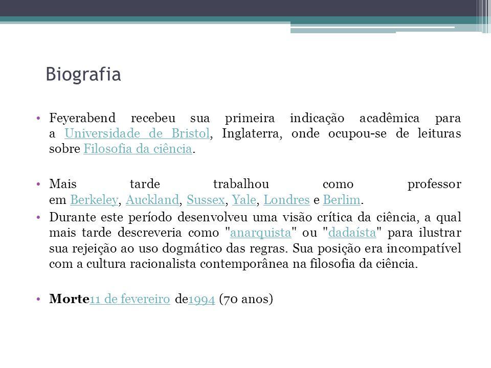 Obras Bibliografia em Português Diálogo sobre o método.