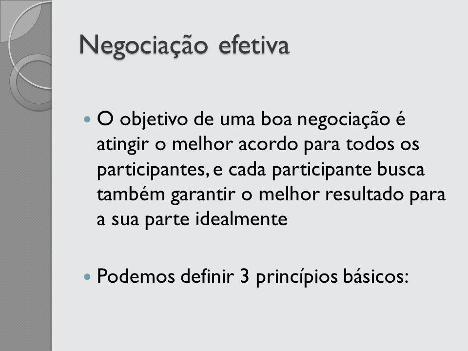 Negociação efetiva O objetivo de uma boa negociação é atingir o melhor acordo para todos os participantes, e cada participante busca também garantir o