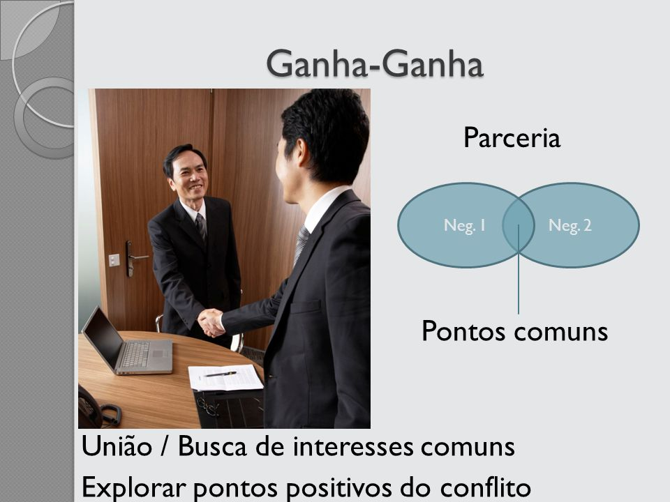 Neg. 2 Ganha-Ganha União / Busca de interesses comuns Explorar pontos positivos do conflito Neg. 1 Parceria Pontos comuns