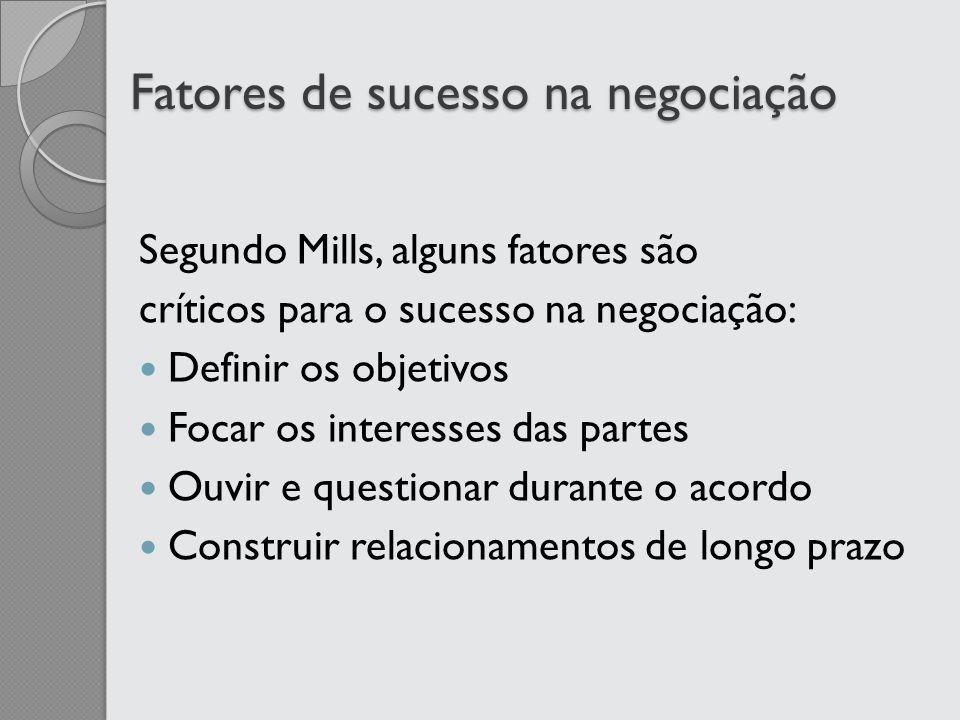 Fatores de sucesso na negociação Segundo Mills, alguns fatores são críticos para o sucesso na negociação: Definir os objetivos Focar os interesses das