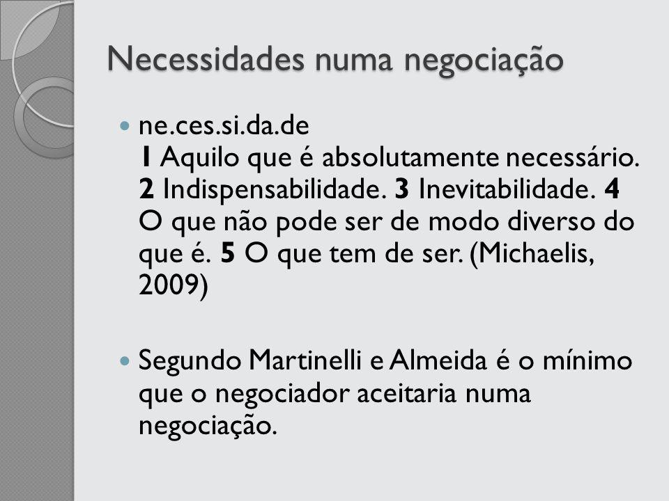 Necessidades numa negociação ne.ces.si.da.de 1 Aquilo que é absolutamente necessário. 2 Indispensabilidade. 3 Inevitabilidade. 4 O que não pode ser de