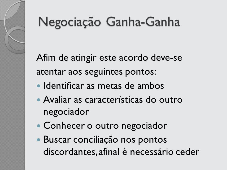 Negociação Ganha-Ganha Afim de atingir este acordo deve-se atentar aos seguintes pontos: Identificar as metas de ambos Avaliar as características do o