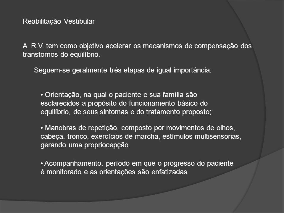 Reabilitação Vestibular A R.V.