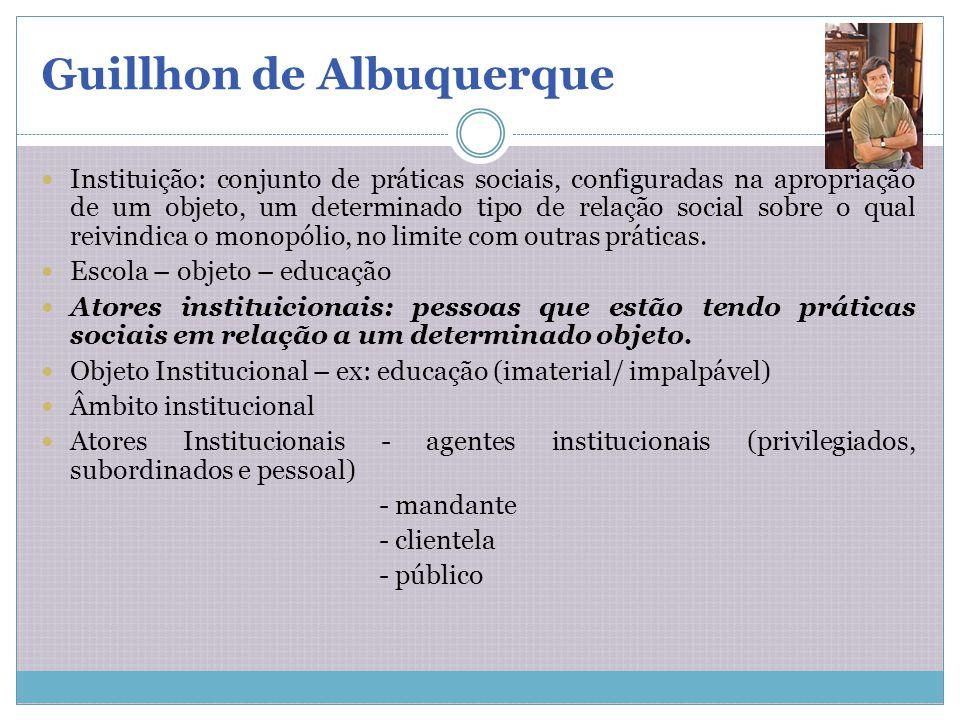Guillhon de Albuquerque Instituição: conjunto de práticas sociais, configuradas na apropriação de um objeto, um determinado tipo de relação social sob