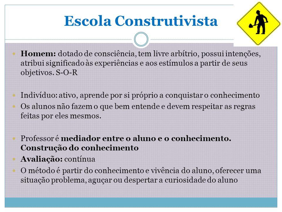 Escola Construtivista Homem: dotado de consciência, tem livre arbítrio, possui intenções, atribui significado às experiências e aos estímulos a partir