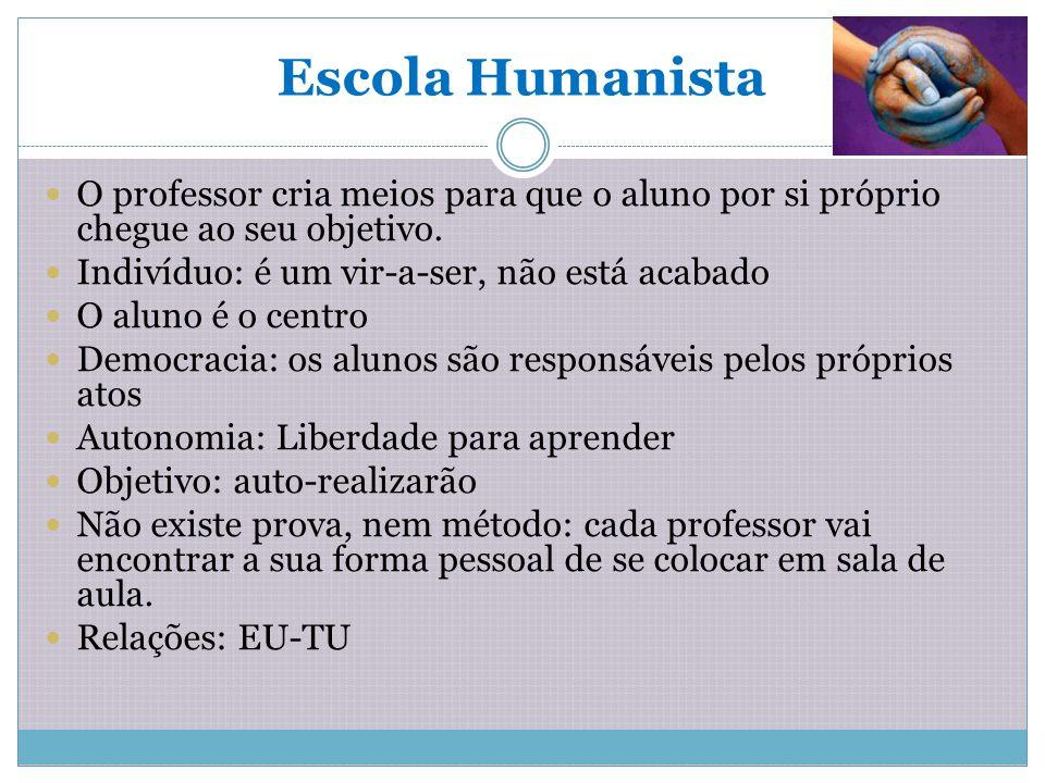 Escola Humanista O professor cria meios para que o aluno por si próprio chegue ao seu objetivo. Indivíduo: é um vir-a-ser, não está acabado O aluno é