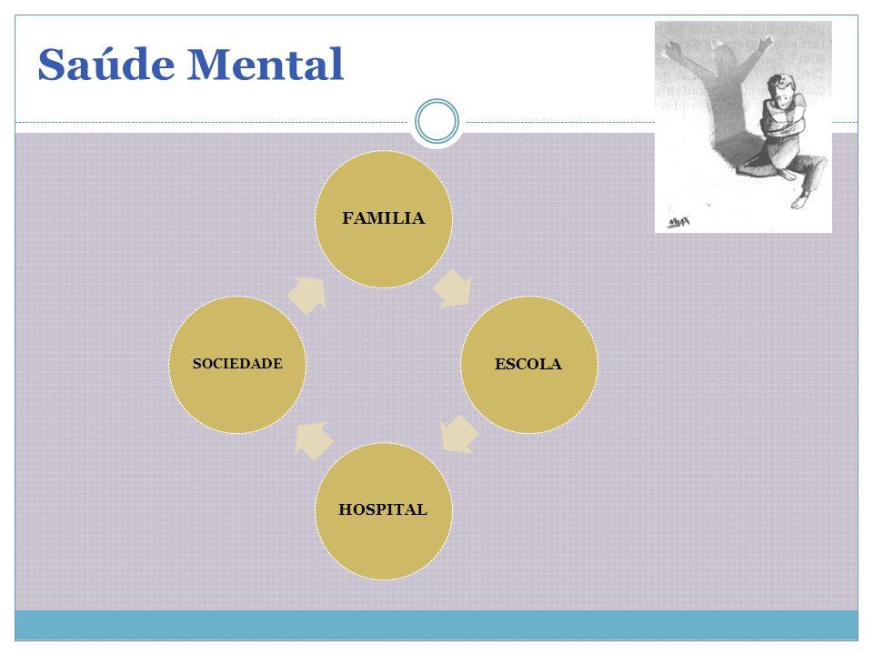 Saúde Mental Ser normal é o pilar sobre o qual repousa a estrutura social.