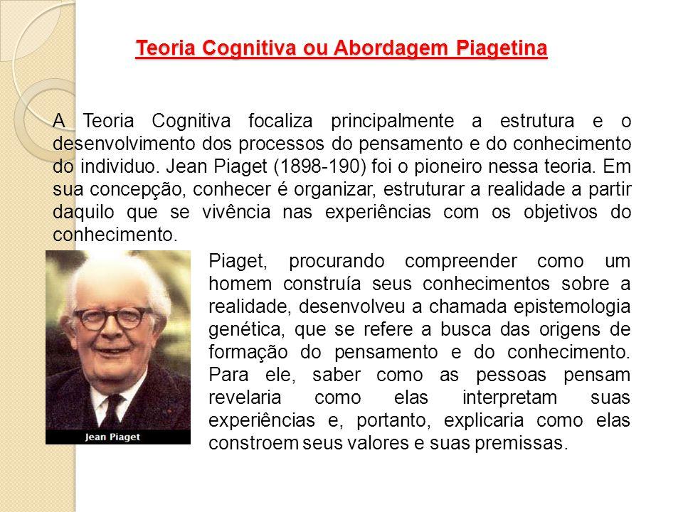 Teoria Cognitiva ou Abordagem Piagetina A Teoria Cognitiva focaliza principalmente a estrutura e o desenvolvimento dos processos do pensamento e do co