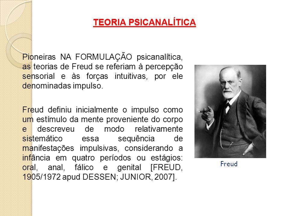 TEORIA PSICANALÍTICA Pioneiras NA FORMULAÇÃO psicanalítica, as teorias de Freud se referiam à percepção sensorial e às forças intuitivas, por ele deno