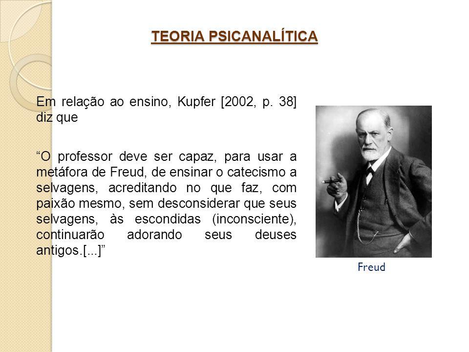 TEORIA PSICANALÍTICA Em relação ao ensino, Kupfer [2002, p. 38] diz que O professor deve ser capaz, para usar a metáfora de Freud, de ensinar o cateci