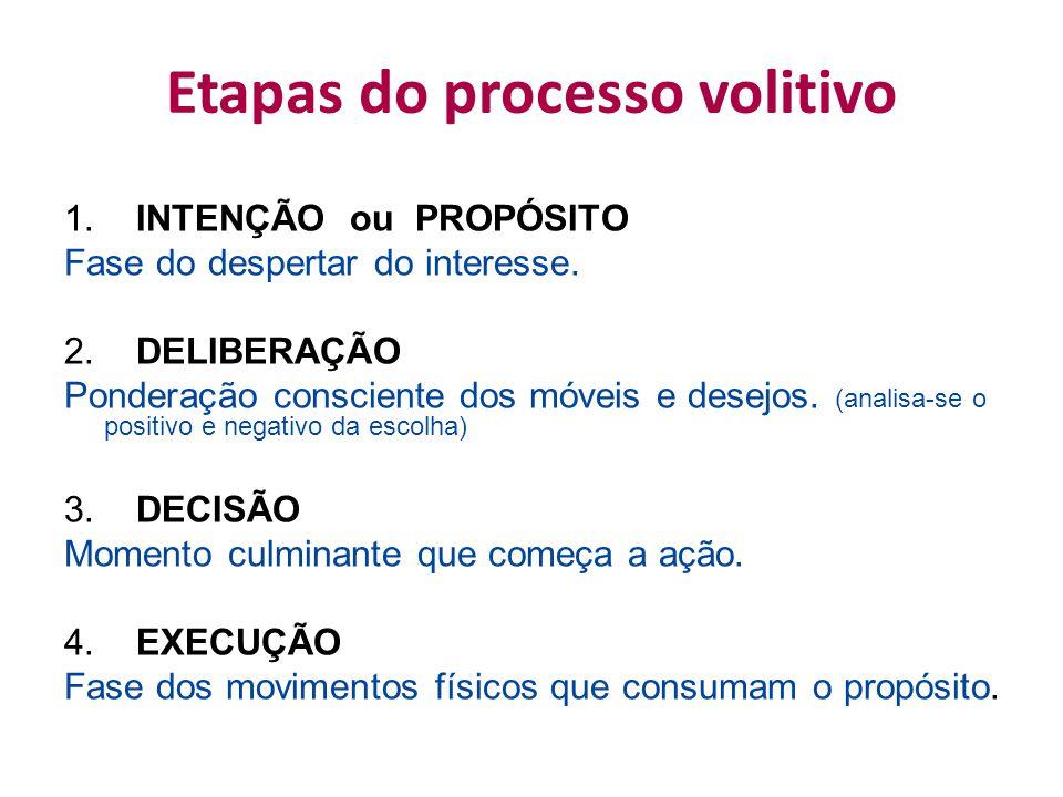 Etapas do processo volitivo 1.INTENÇÃO ou PROPÓSITO Fase do despertar do interesse.