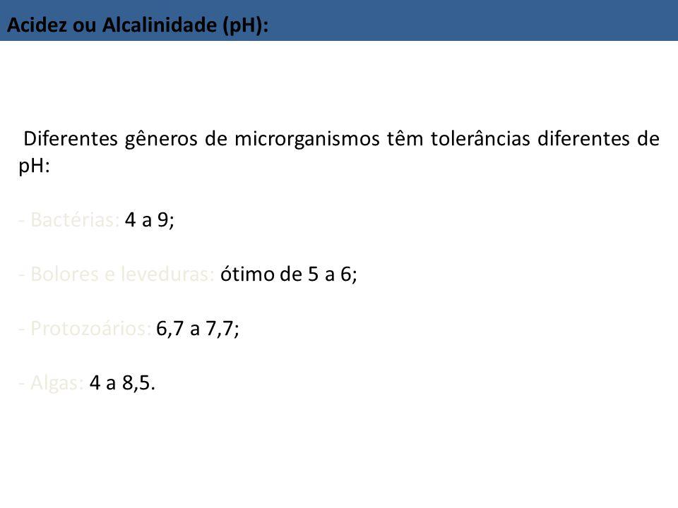 Acidez ou Alcalinidade (pH): Diferentes gêneros de microrganismos têm tolerâncias diferentes de pH: - Bactérias: 4 a 9; - Bolores e leveduras: ótimo de 5 a 6; - Protozoários: 6,7 a 7,7; - Algas: 4 a 8,5.