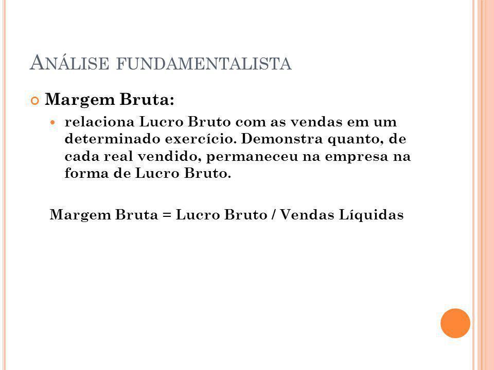 A NÁLISE FUNDAMENTALISTA Margem Bruta: relaciona Lucro Bruto com as vendas em um determinado exercício.