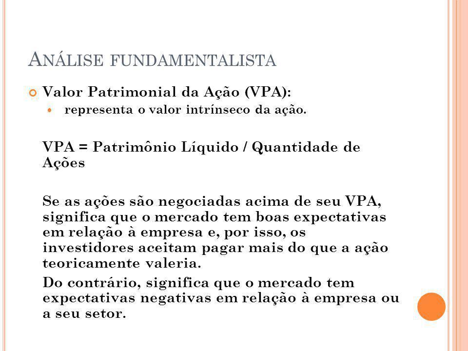 A NÁLISE FUNDAMENTALISTA Valor Patrimonial da Ação (VPA): representa o valor intrínseco da ação. VPA = Patrimônio Líquido / Quantidade de Ações Se as