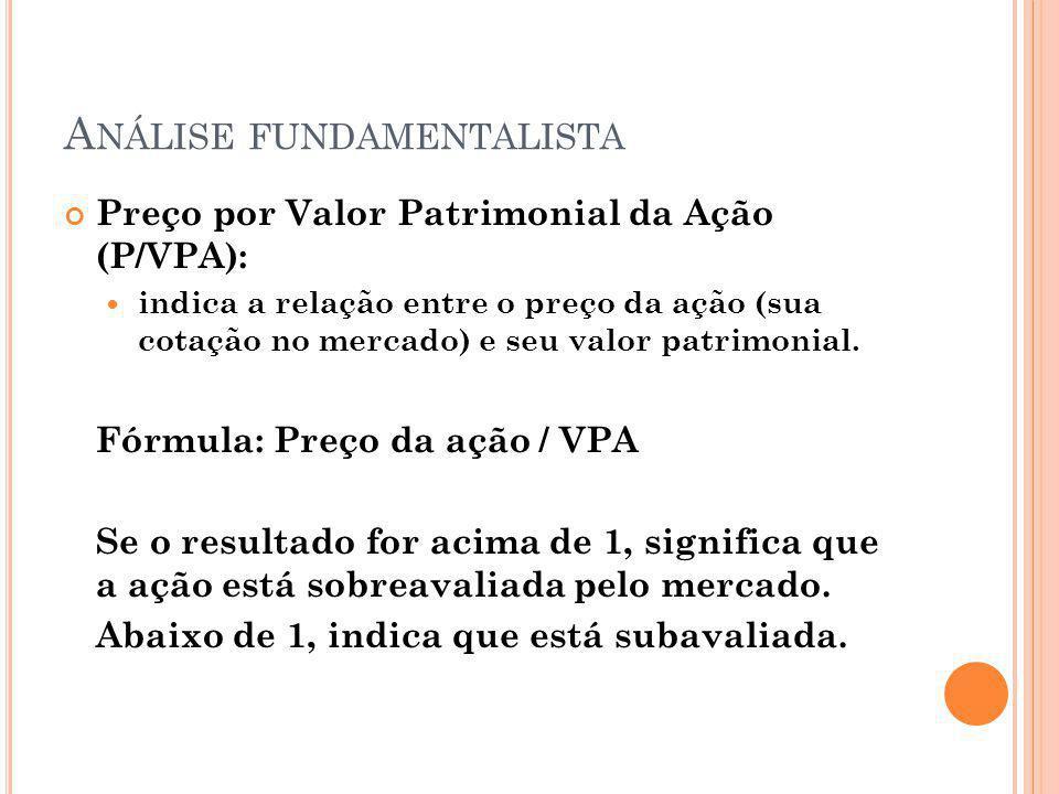 A NÁLISE FUNDAMENTALISTA Preço por Valor Patrimonial da Ação (P/VPA): indica a relação entre o preço da ação (sua cotação no mercado) e seu valor patr