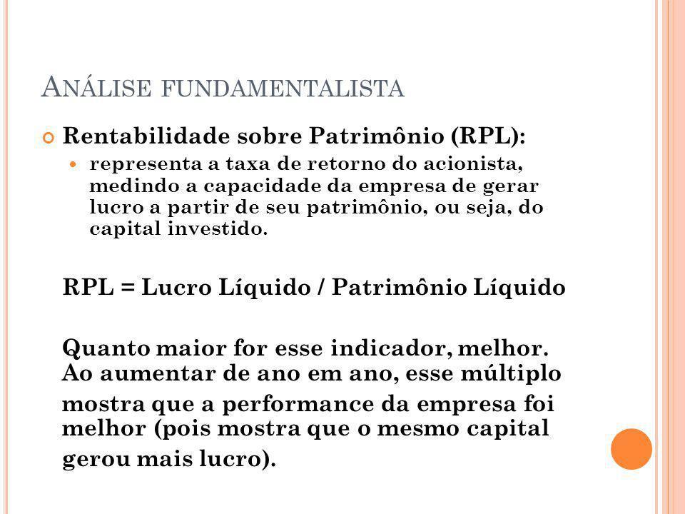 A NÁLISE FUNDAMENTALISTA Rentabilidade sobre Patrimônio (RPL): representa a taxa de retorno do acionista, medindo a capacidade da empresa de gerar lucro a partir de seu patrimônio, ou seja, do capital investido.
