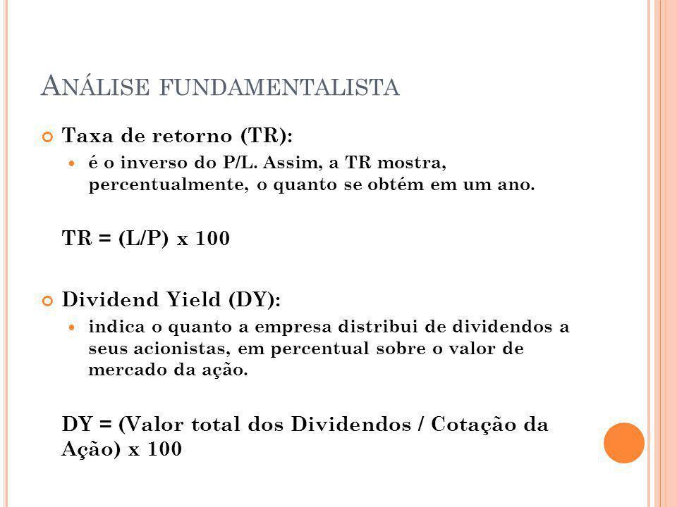 A NÁLISE FUNDAMENTALISTA Taxa de retorno (TR): é o inverso do P/L. Assim, a TR mostra, percentualmente, o quanto se obtém em um ano. TR = (L/P) x 100