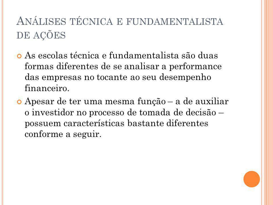 A NÁLISES TÉCNICA E FUNDAMENTALISTA DE AÇÕES As escolas técnica e fundamentalista são duas formas diferentes de se analisar a performance das empresas