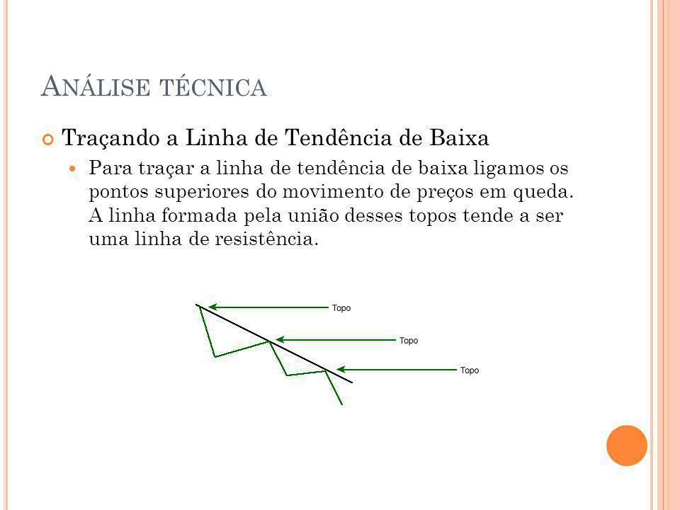 A NÁLISE TÉCNICA Traçando a Linha de Tendência de Baixa Para traçar a linha de tendência de baixa ligamos os pontos superiores do movimento de preços em queda.