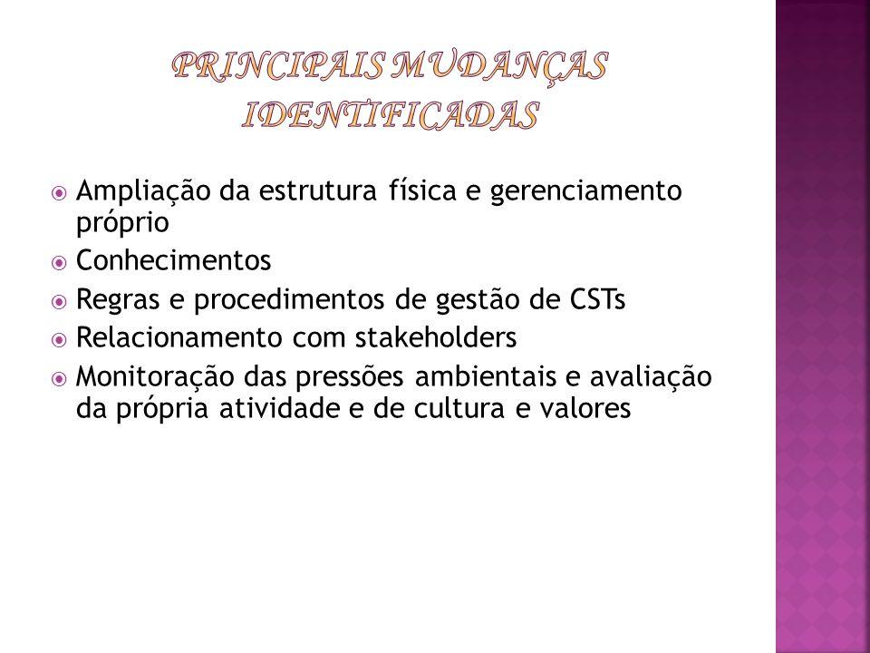 Ampliação da estrutura física e gerenciamento próprio Conhecimentos Regras e procedimentos de gestão de CSTs Relacionamento com stakeholders Monitoraç