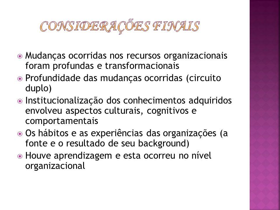 Mudanças ocorridas nos recursos organizacionais foram profundas e transformacionais Profundidade das mudanças ocorridas (circuito duplo) Institucional