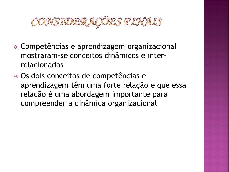 Competências e aprendizagem organizacional mostraram-se conceitos dinâmicos e inter- relacionados Os dois conceitos de competências e aprendizagem têm