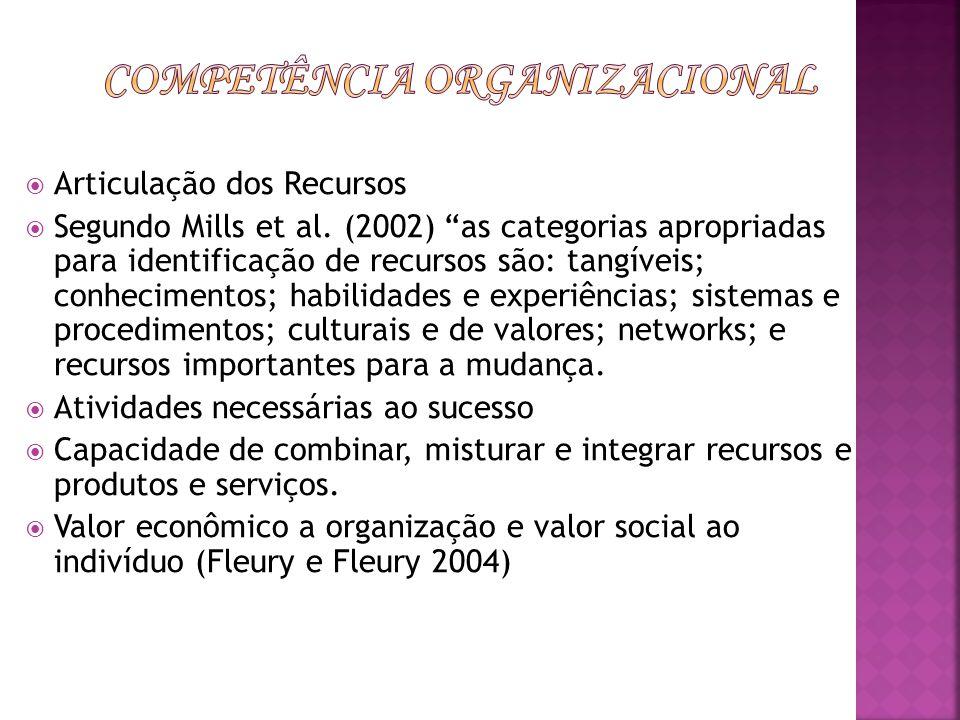 Articulação dos Recursos Segundo Mills et al. (2002) as categorias apropriadas para identificação de recursos são: tangíveis; conhecimentos; habilidad
